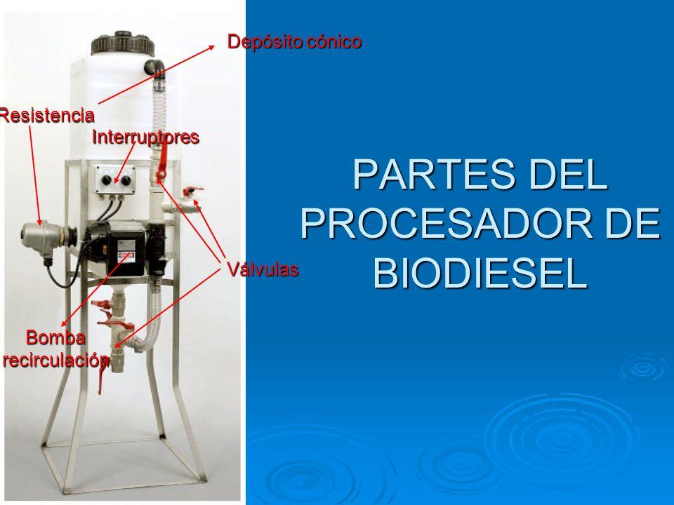 PARTES DEL PROCESADOR DE BIODIESEL