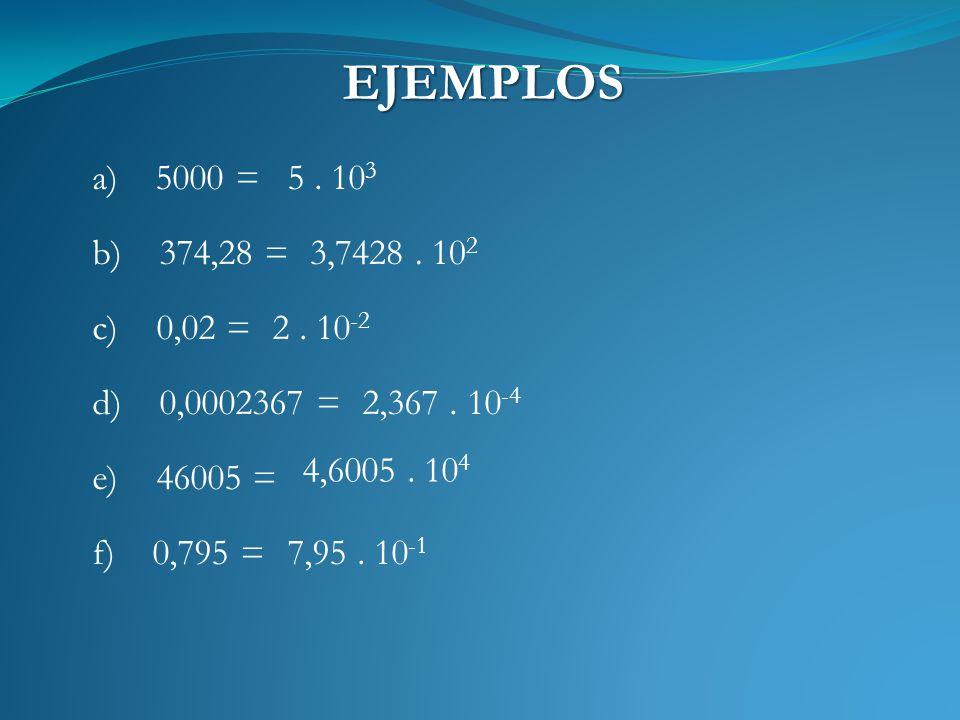 EJEMPLOS 5000 = 5 . 103. b) 374,28 = 3,7428 . 102. c) 0,02 = 2 . 10-2. d) 0,0002367 =