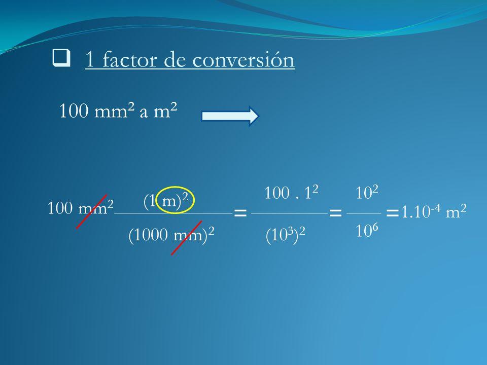 1 factor de conversión 100 mm2 a m2 = = = 100 . 12 102 (1 m)2 100 mm2