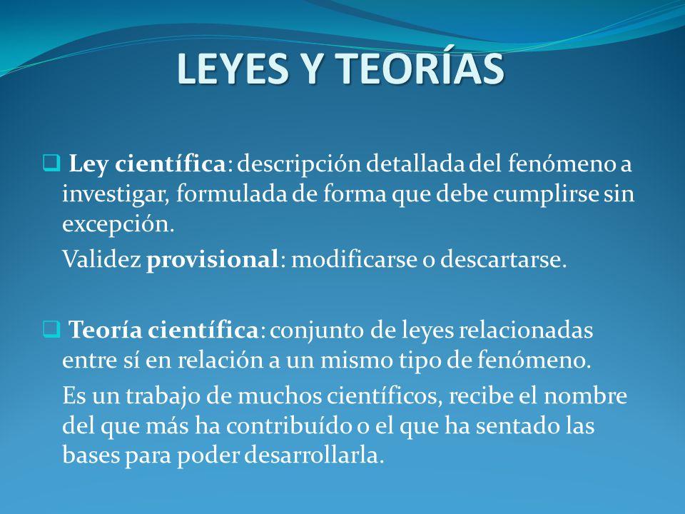 LEYES Y TEORÍAS Ley científica: descripción detallada del fenómeno a investigar, formulada de forma que debe cumplirse sin excepción.