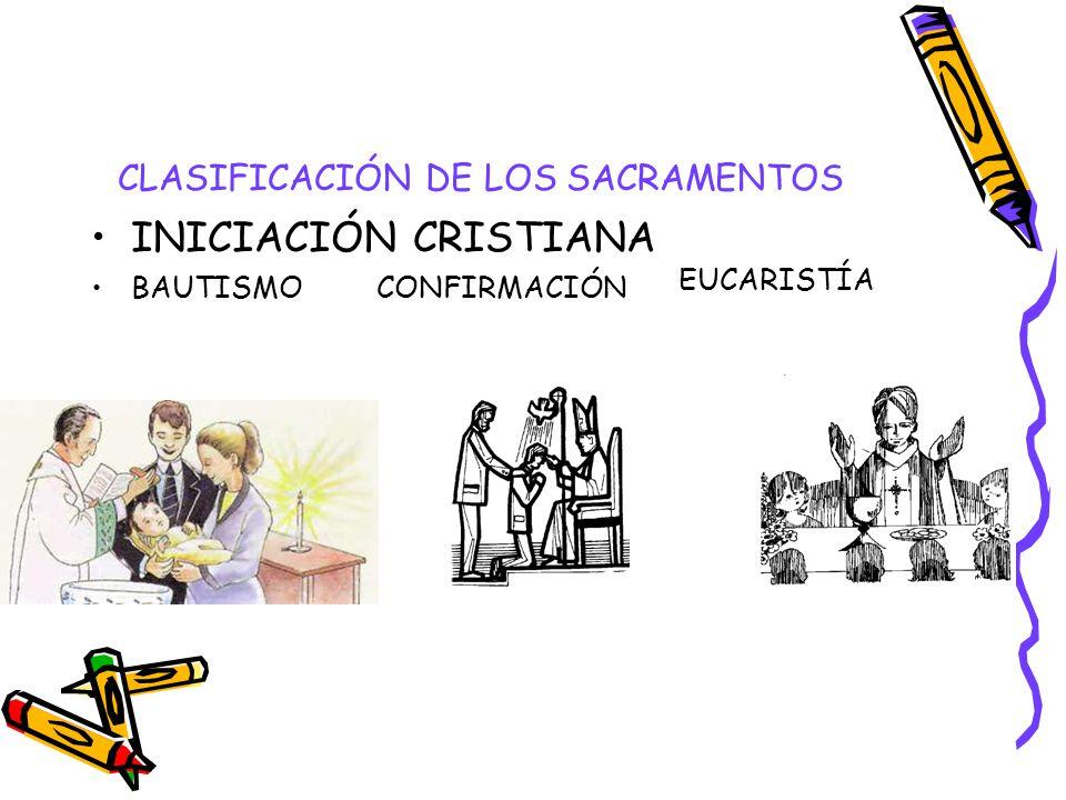 CLASIFICACIÓN DE LOS SACRAMENTOS