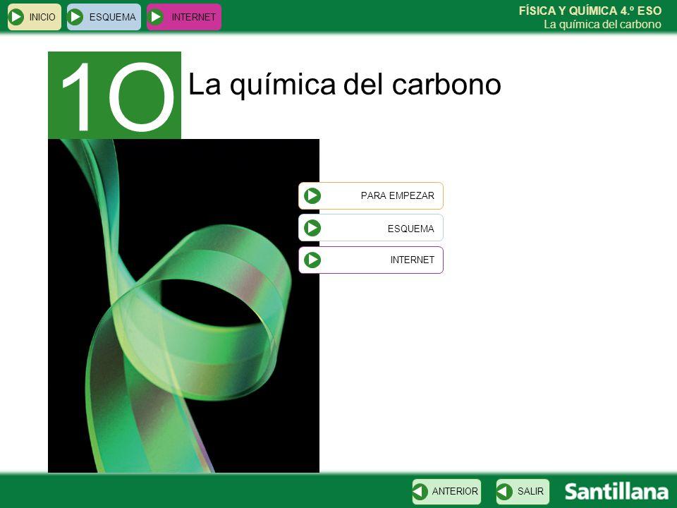 1O La química del carbono ESQUEMA INICIO ESQUEMA INTERNET PARA EMPEZAR