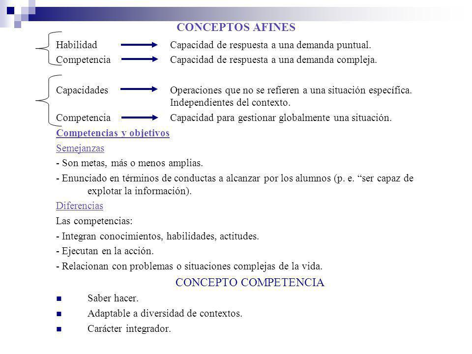 CONCEPTOS AFINES CONCEPTO COMPETENCIA