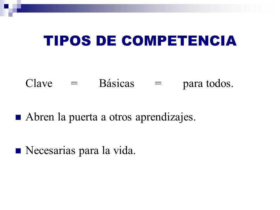 TIPOS DE COMPETENCIA Clave = Básicas = para todos.