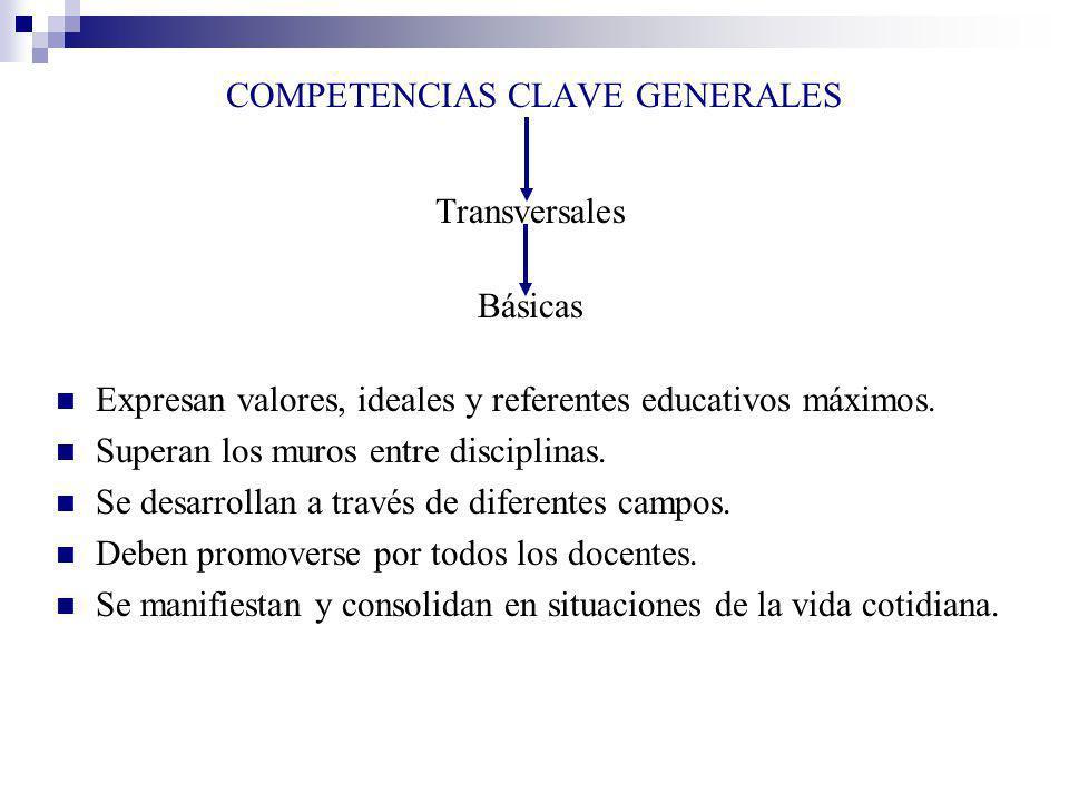 COMPETENCIAS CLAVE GENERALES