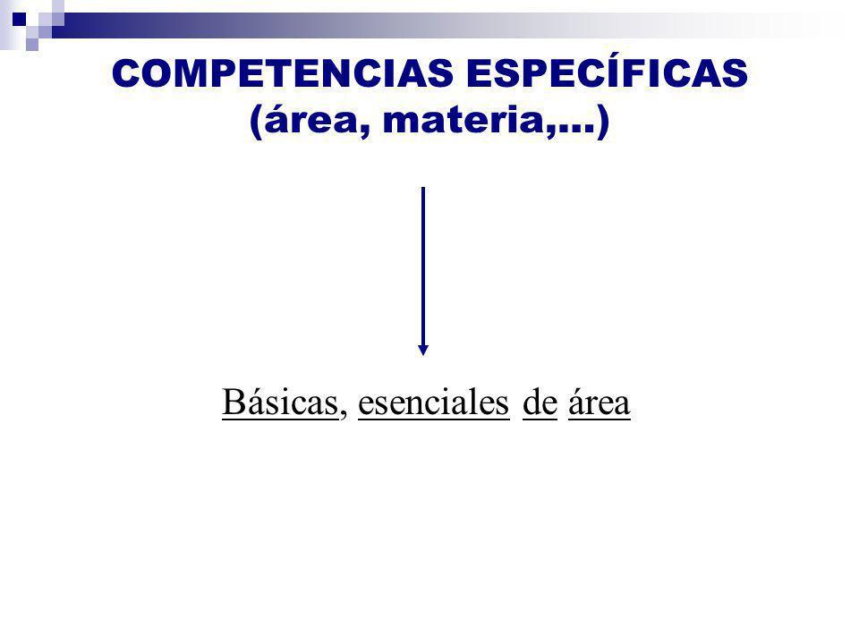 COMPETENCIAS ESPECÍFICAS (área, materia,…)