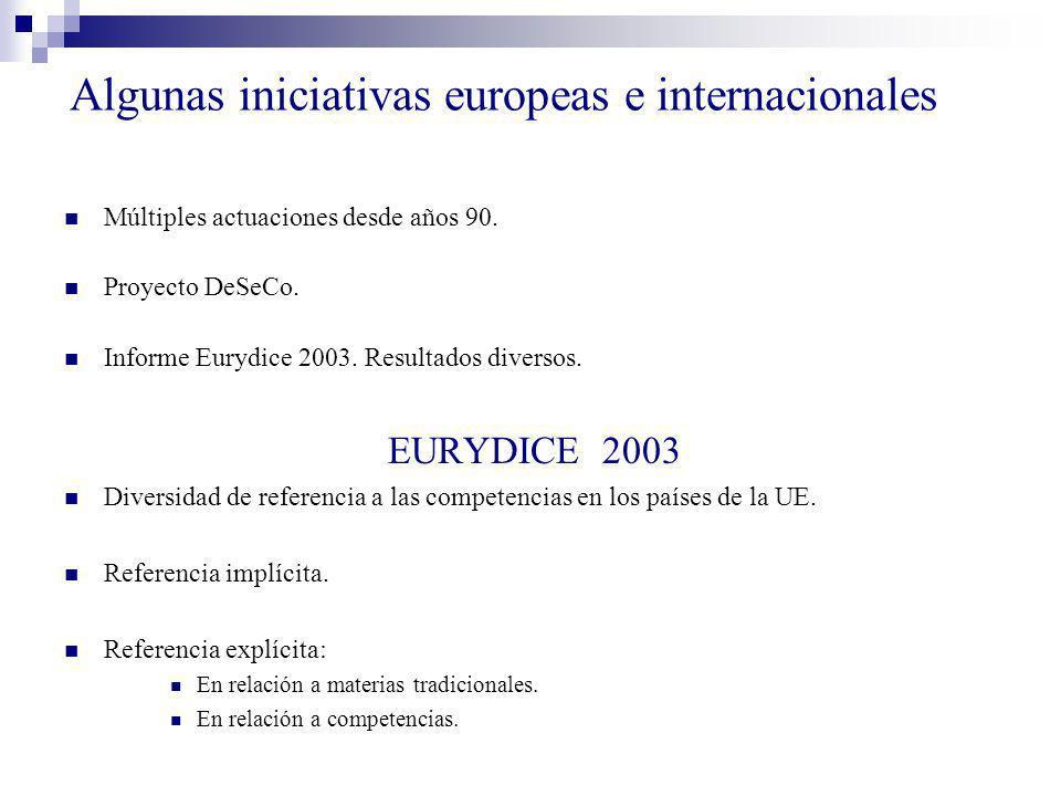 Algunas iniciativas europeas e internacionales