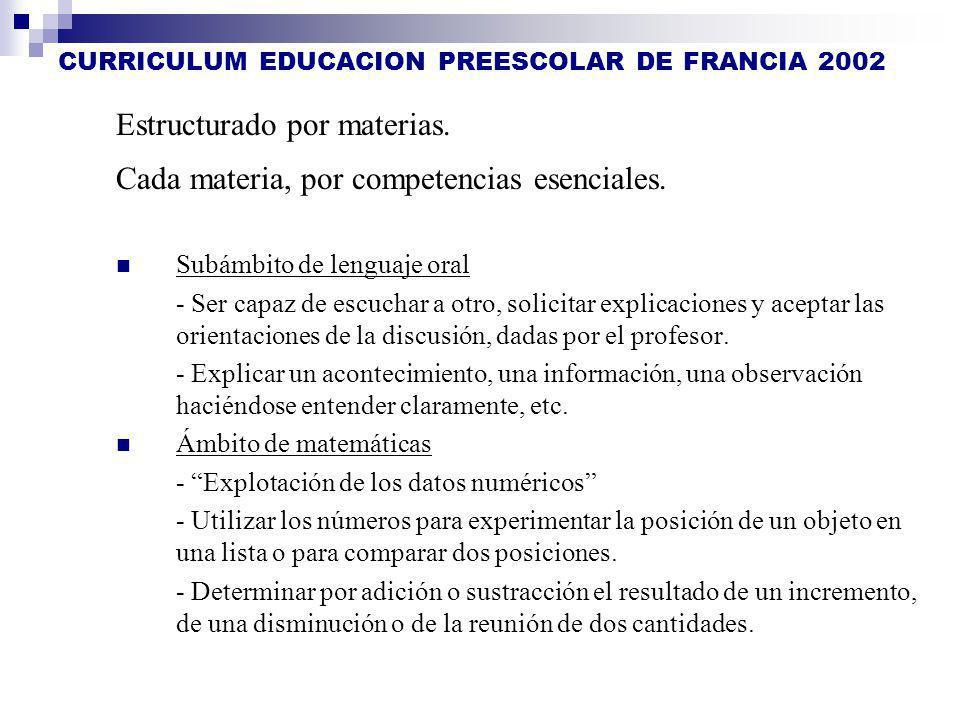 CURRICULUM EDUCACION PREESCOLAR DE FRANCIA 2002
