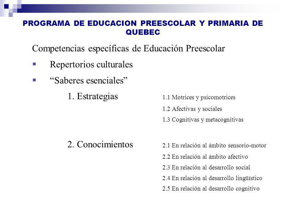 PROGRAMA DE EDUCACION PREESCOLAR Y PRIMARIA DE QUEBEC