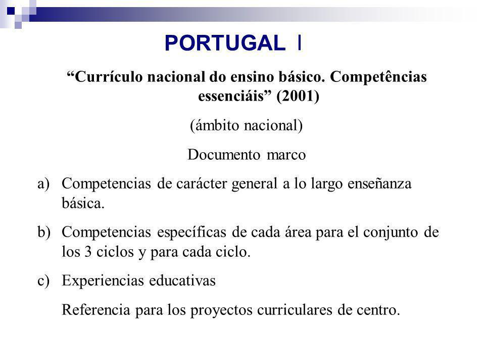Currículo nacional do ensino básico. Competências essenciáis (2001)