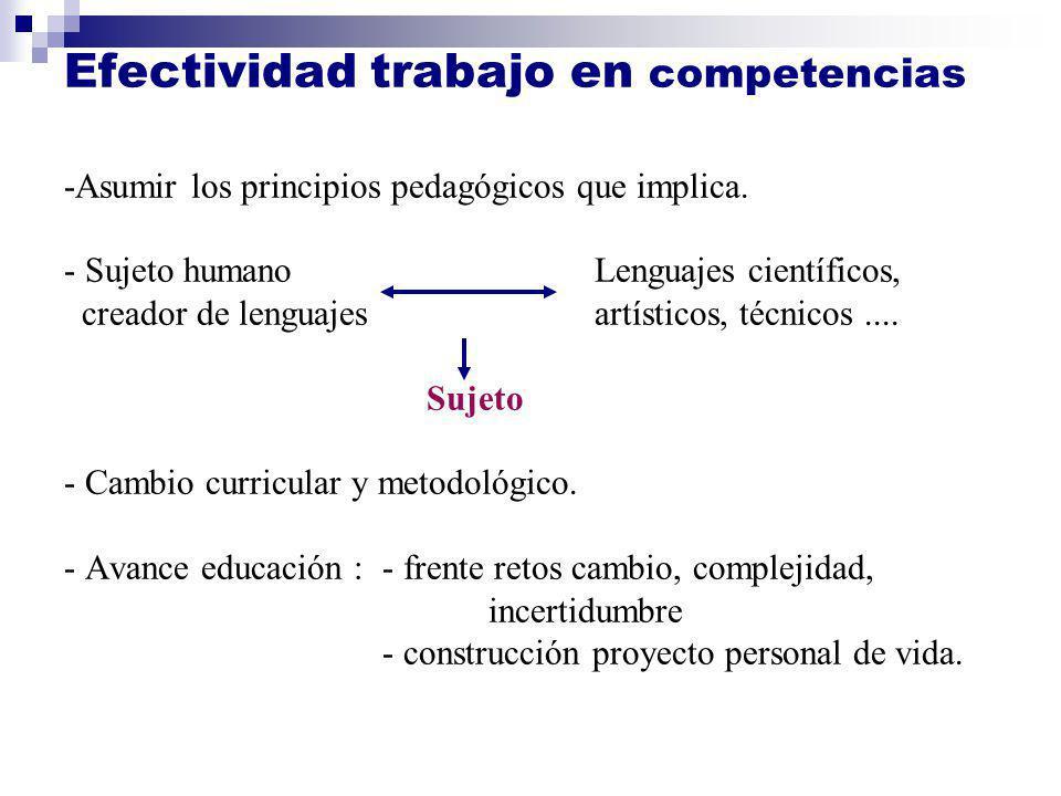 Efectividad trabajo en competencias