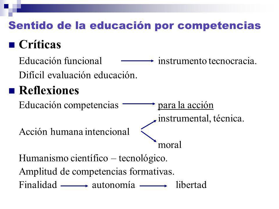 Sentido de la educación por competencias