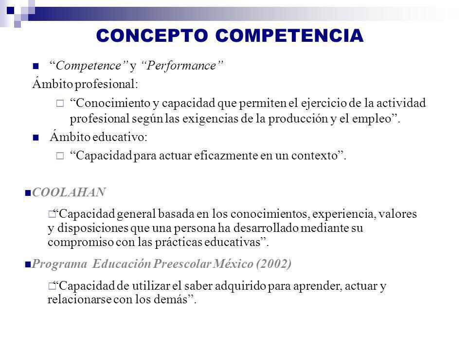 CONCEPTO COMPETENCIA Competence y Performance Ámbito profesional: