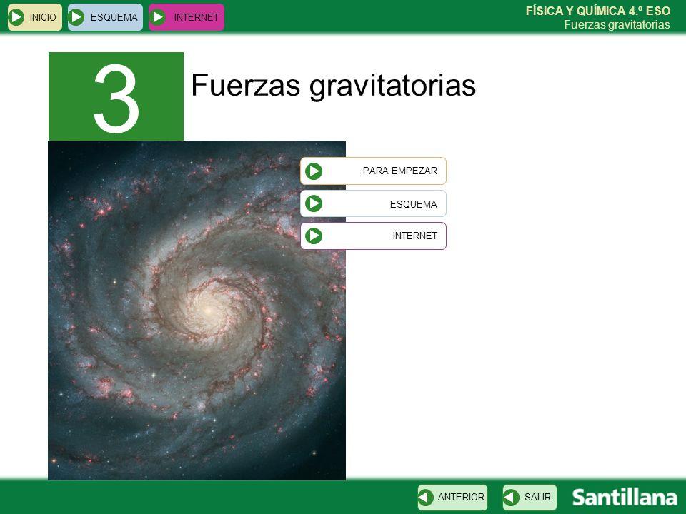 3 Fuerzas gravitatorias ESQUEMA INICIO ESQUEMA INTERNET PARA EMPEZAR