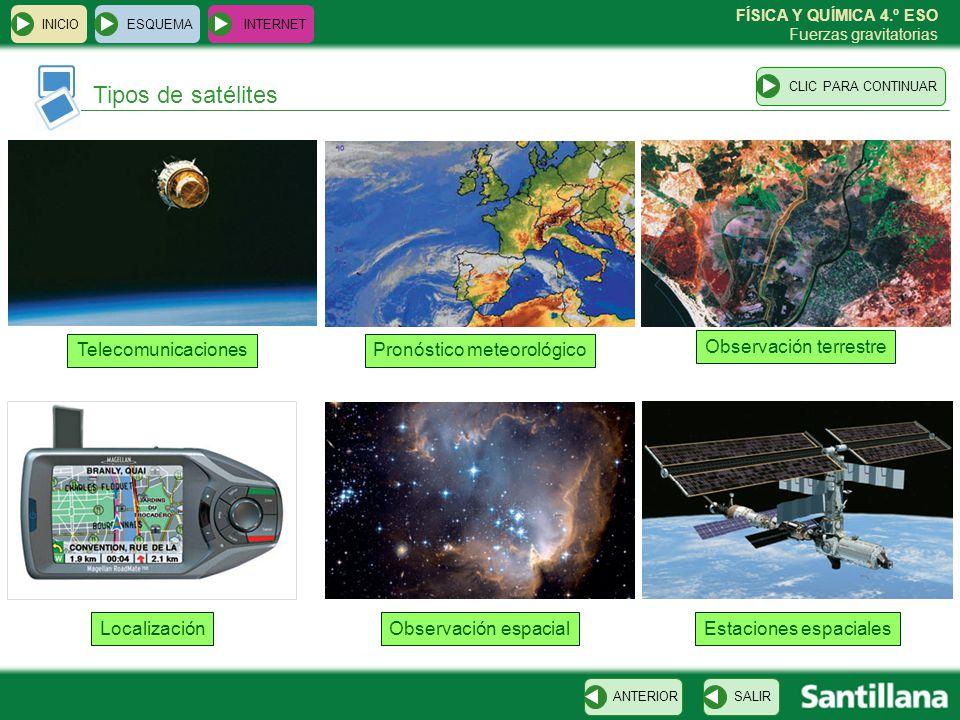 Tipos de satélites Telecomunicaciones Pronóstico meteorológico