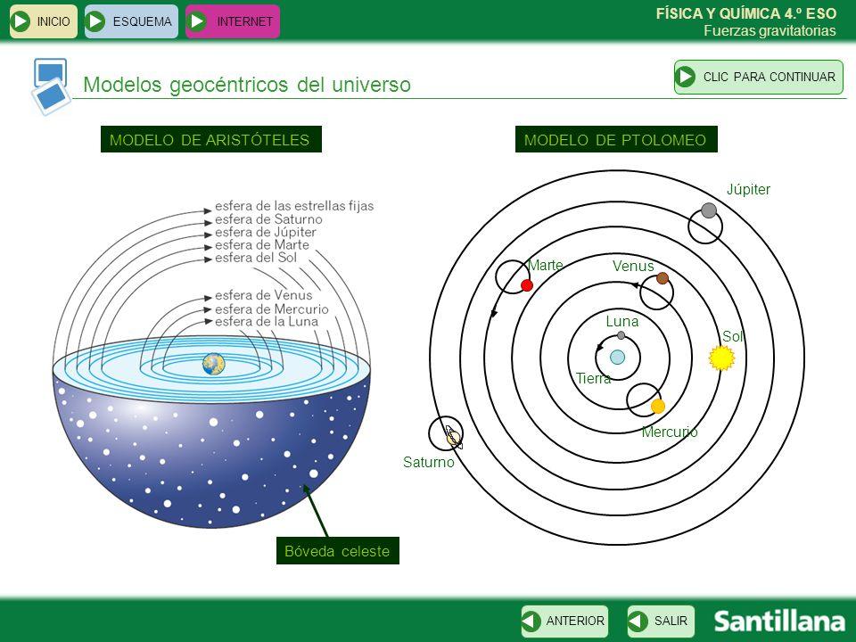 Modelos geocéntricos del universo