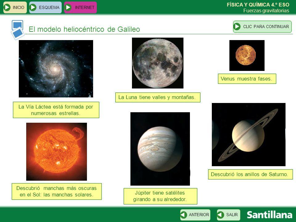 El modelo heliocéntrico de Galileo