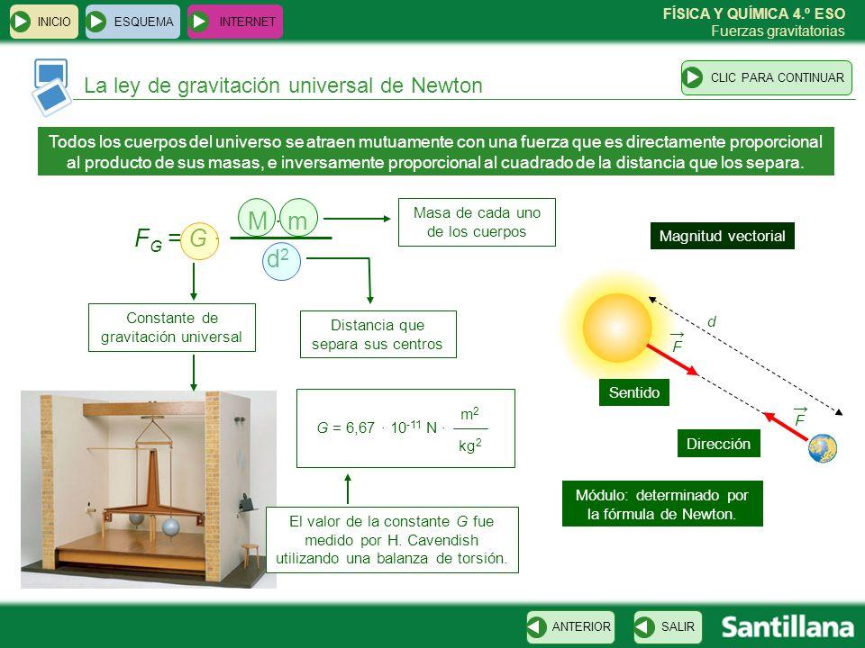 M · m FG = G · d2 La ley de gravitación universal de Newton