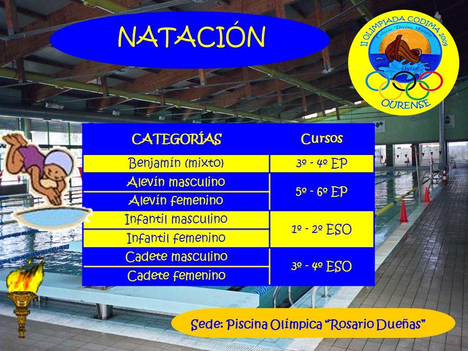 NATACIÓN CATEGORÍAS Cursos Benjamín (mixto) 3º - 4º EP