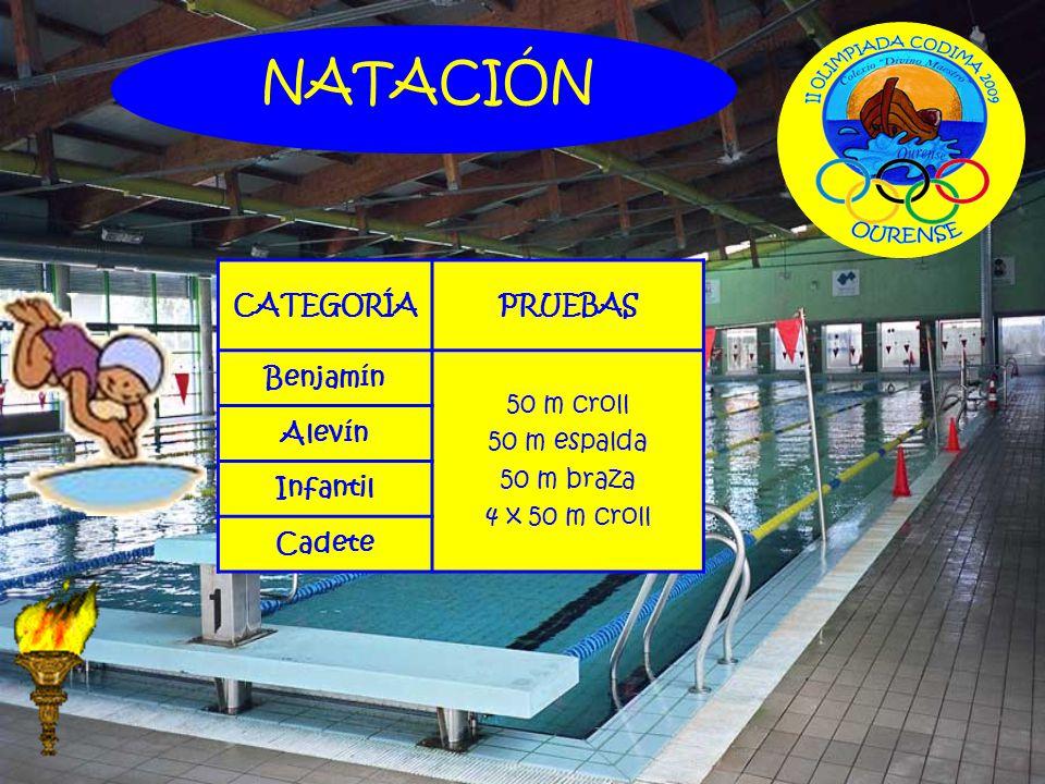 NATACIÓN CATEGORÍA PRUEBAS Benjamín 50 m croll 50 m espalda 50 m braza