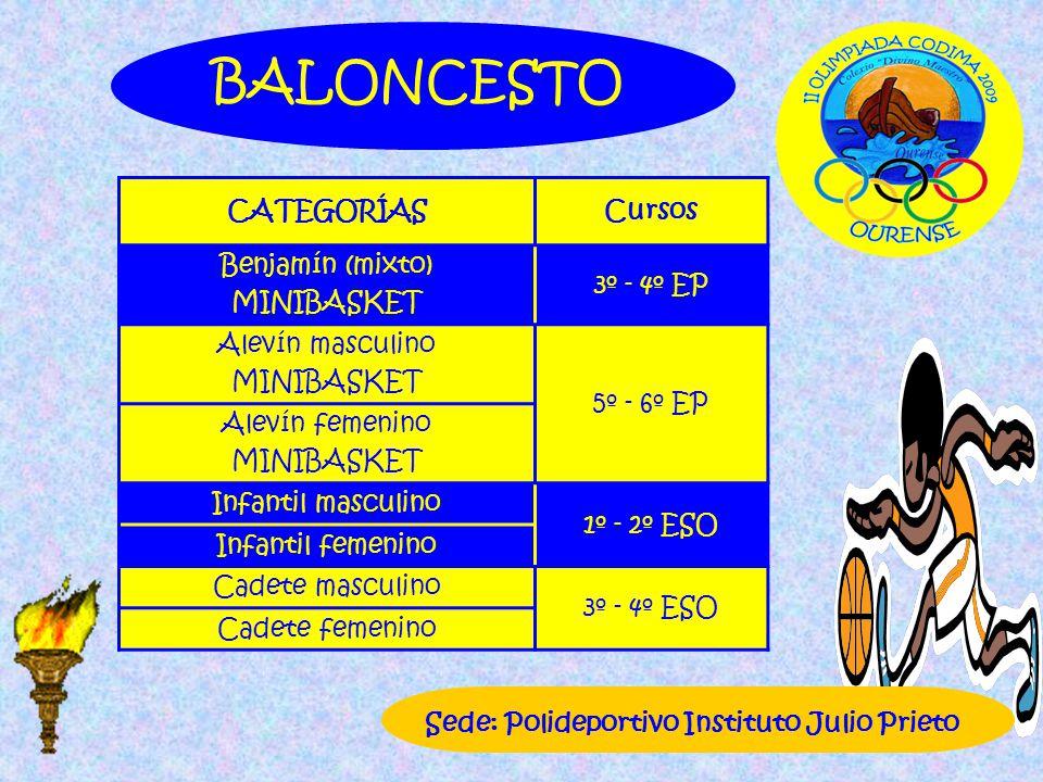 BALONCESTO CATEGORÍAS Cursos Benjamín (mixto) MINIBASKET 3º - 4º EP