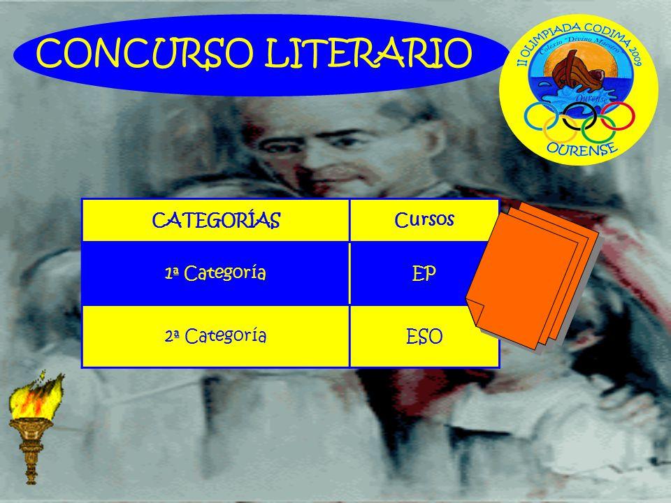 CONCURSO LITERARIO CATEGORÍAS Cursos 1ª Categoría EP 2ª Categoría ESO