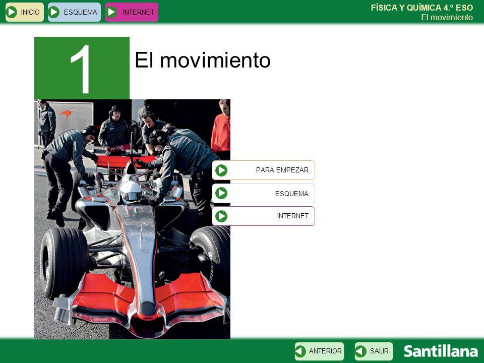1 El movimiento ESQUEMA INICIO ESQUEMA INTERNET PARA EMPEZAR INTERNET