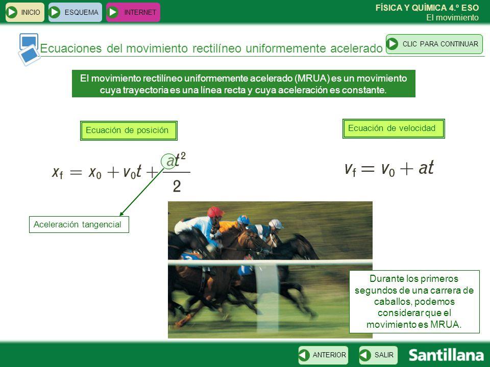 Ecuaciones del movimiento rectilíneo uniformemente acelerado