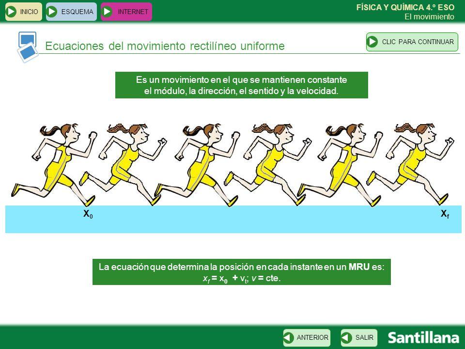Ecuaciones del movimiento rectilíneo uniforme