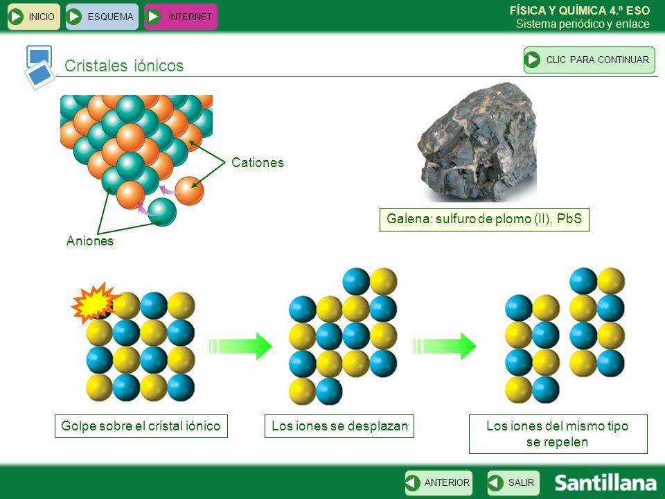 Los iones del mismo tipo se repelen