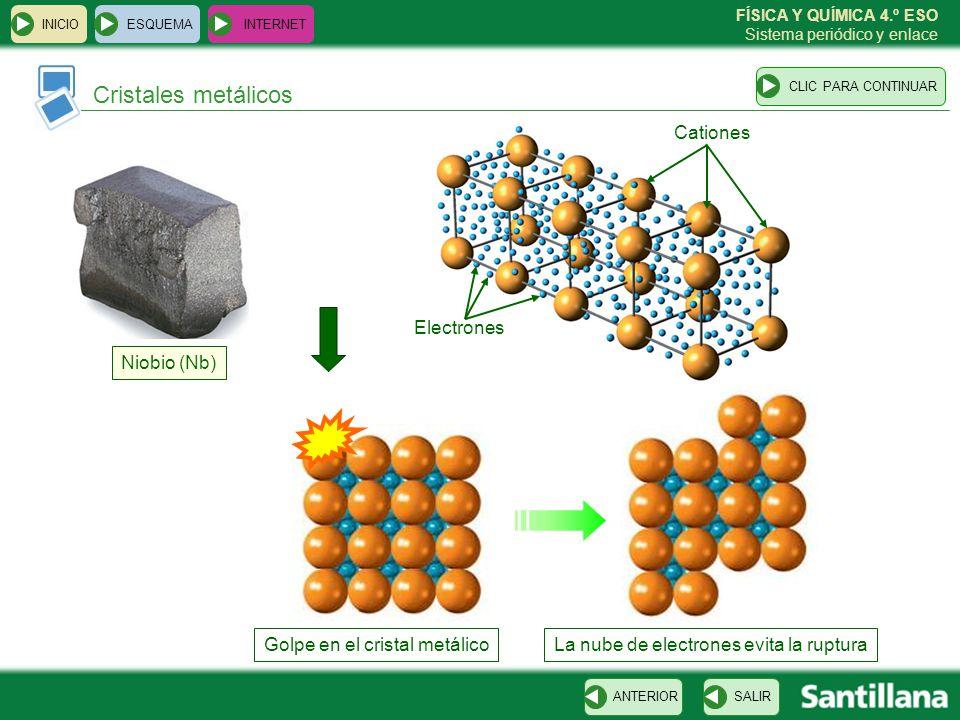 Cristales metálicos Cationes Electrones Niobio (Nb)