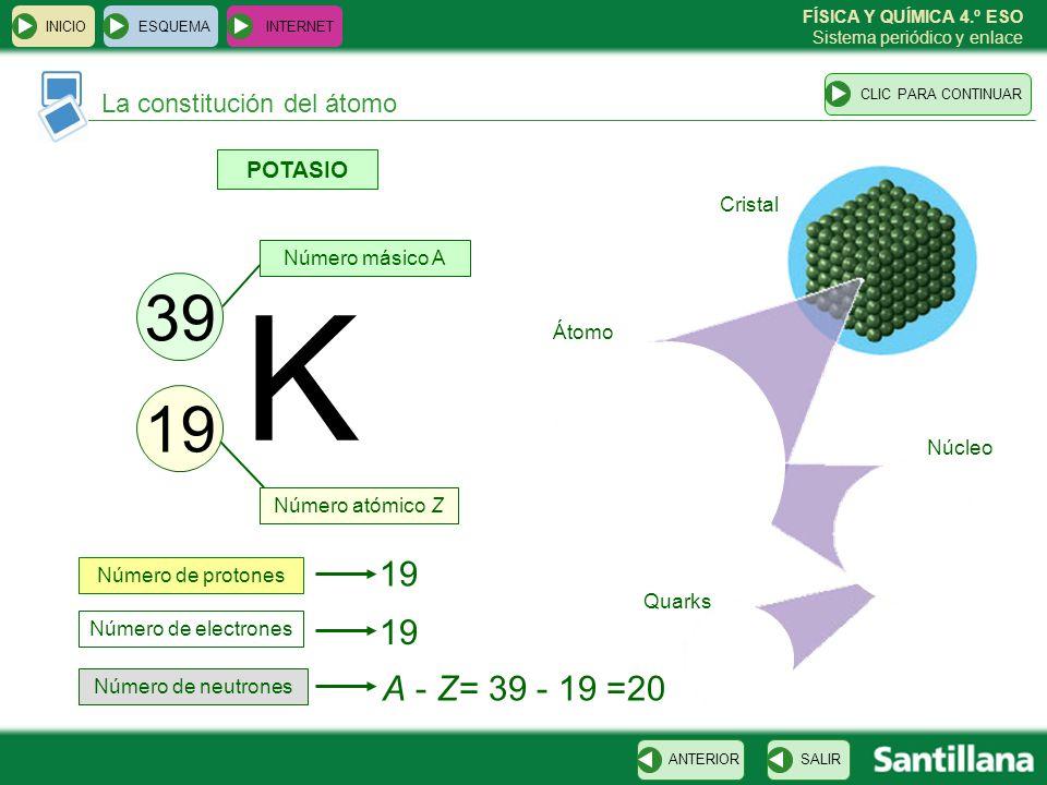 K 39 19 19 19 A - Z= 39 - 19 =20 La constitución del átomo POTASIO