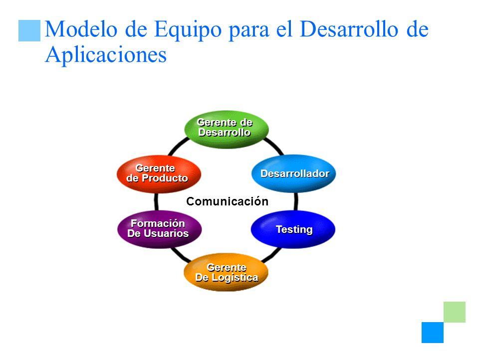 Modelo de Equipo para el Desarrollo de Aplicaciones