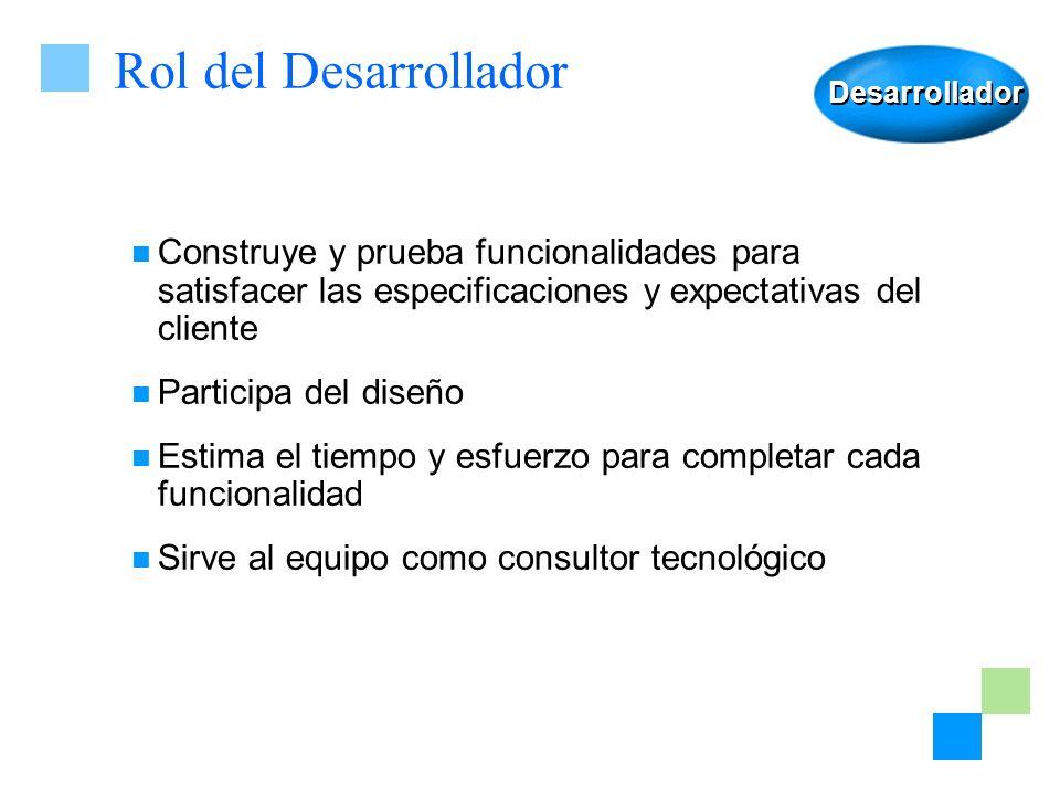 Desarrollador Rol del Desarrollador. Construye y prueba funcionalidades para satisfacer las especificaciones y expectativas del cliente.