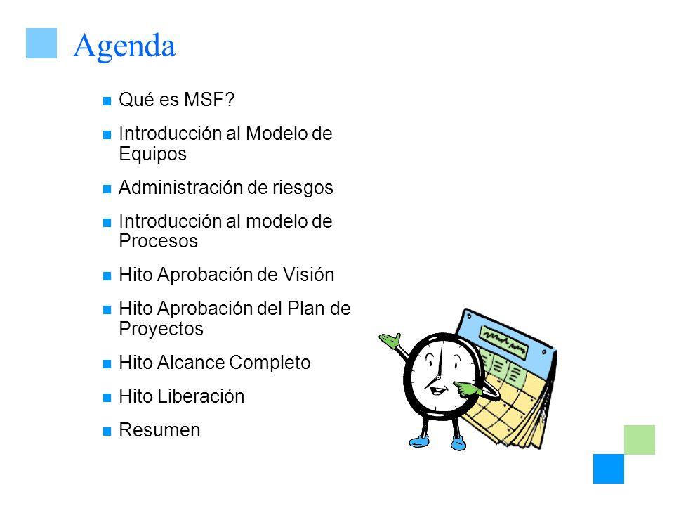 Agenda Qué es MSF Introducción al Modelo de Equipos