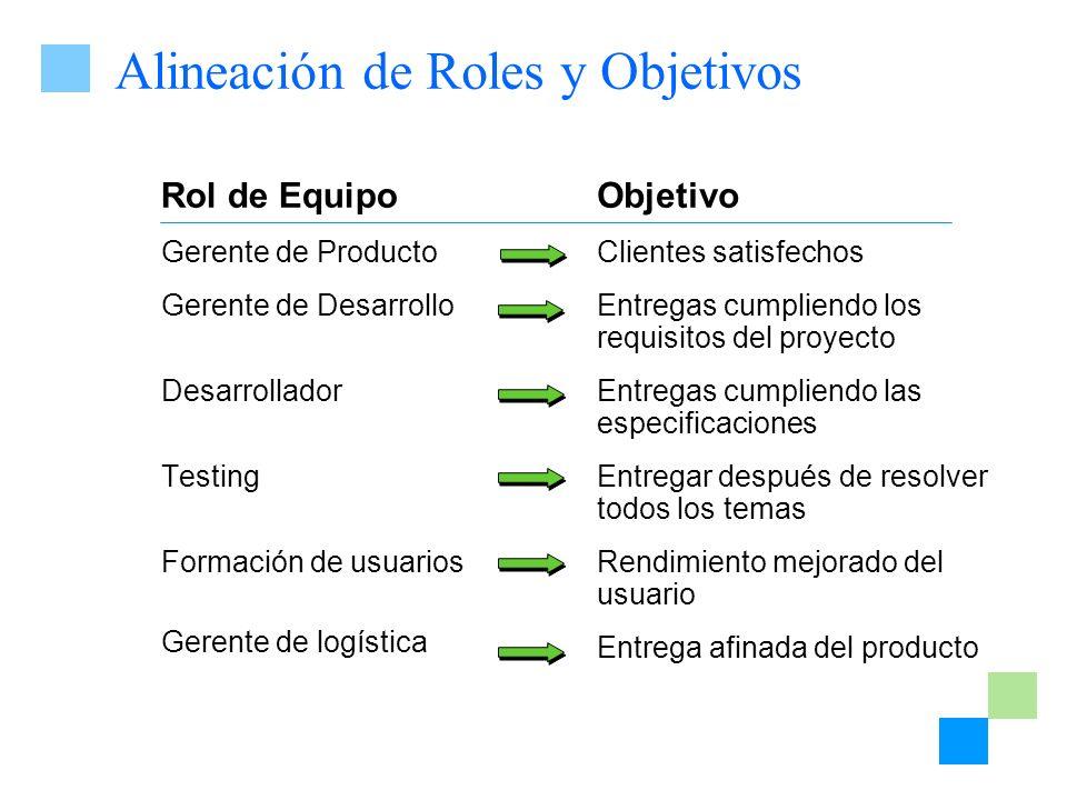 Alineación de Roles y Objetivos