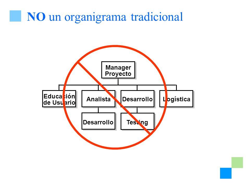NO un organigrama tradicional