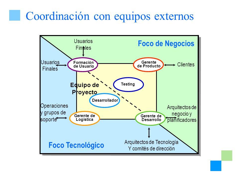 Coordinación con equipos externos