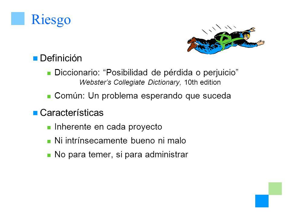 Riesgo Definición Características