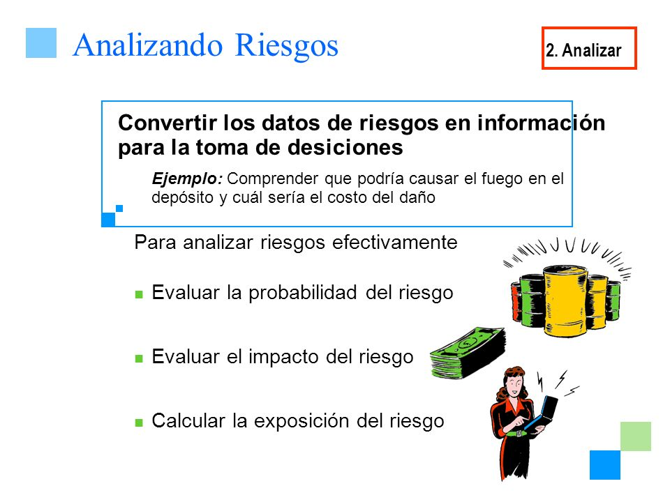 Analizando Riesgos 2. Analizar. Convertir los datos de riesgos en información para la toma de desiciones.