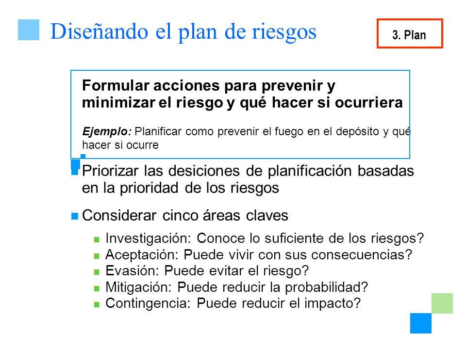 Diseñando el plan de riesgos