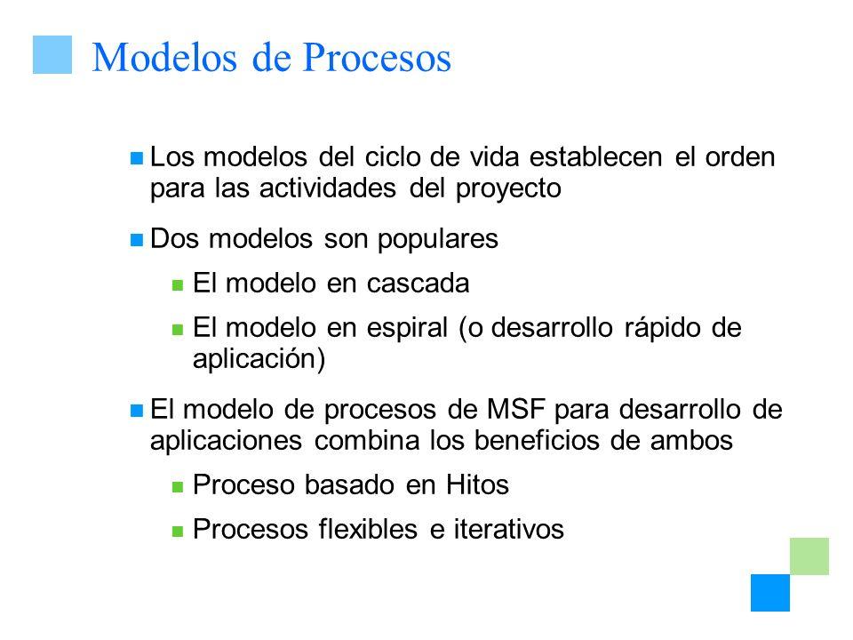 Modelos de Procesos Los modelos del ciclo de vida establecen el orden para las actividades del proyecto.