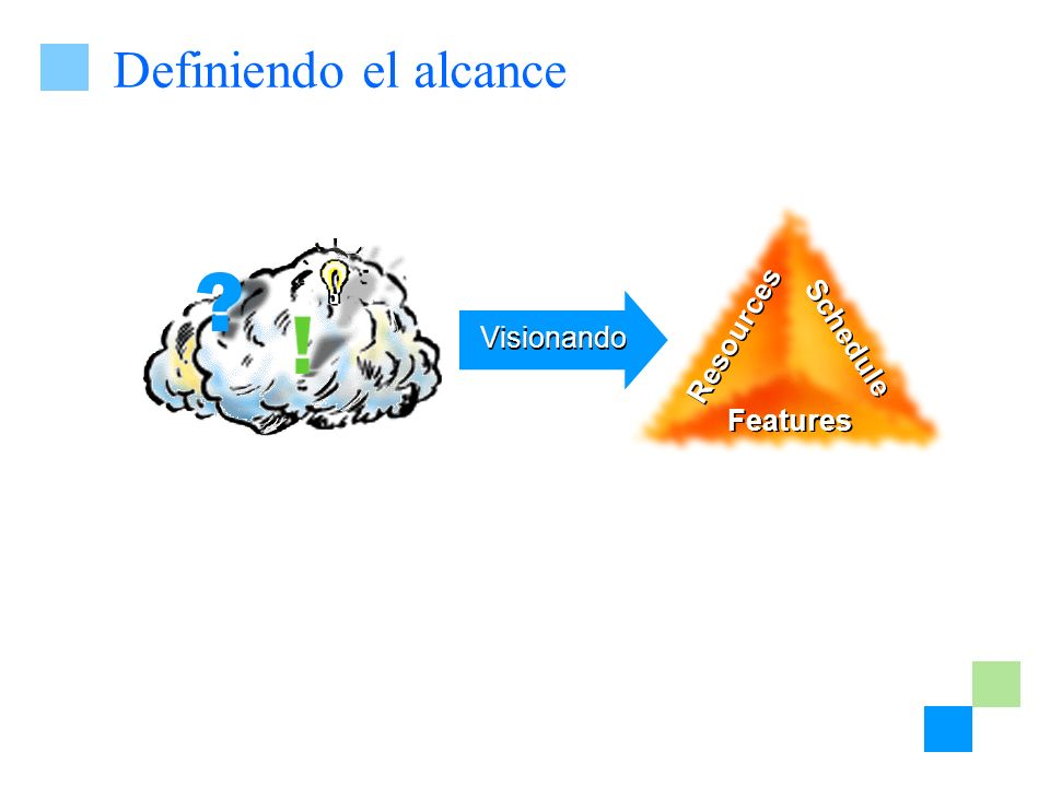 Definiendo el alcance Visionando Resources Schedule Features