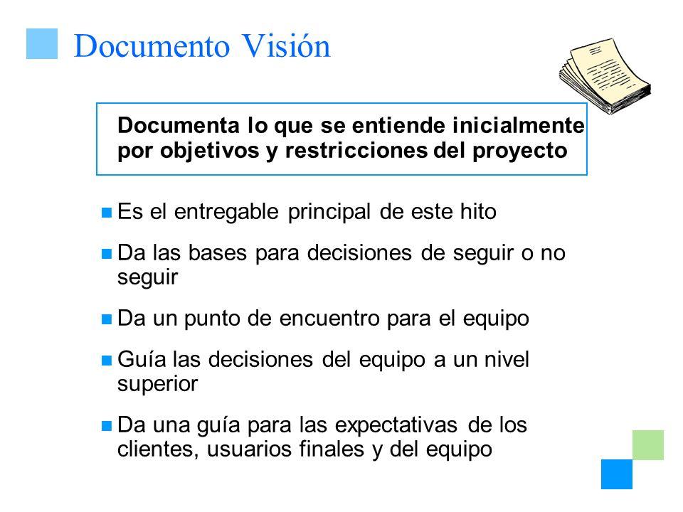 Documento Visión Documenta lo que se entiende inicialmente por objetivos y restricciones del proyecto.