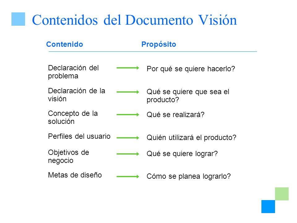 Contenidos del Documento Visión