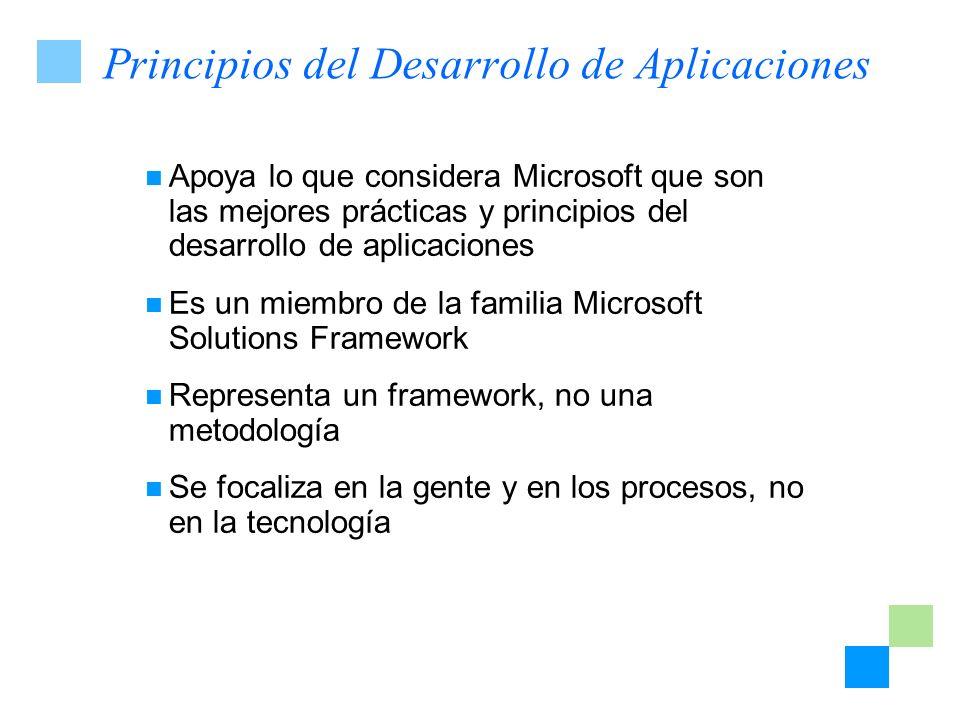 Principios del Desarrollo de Aplicaciones