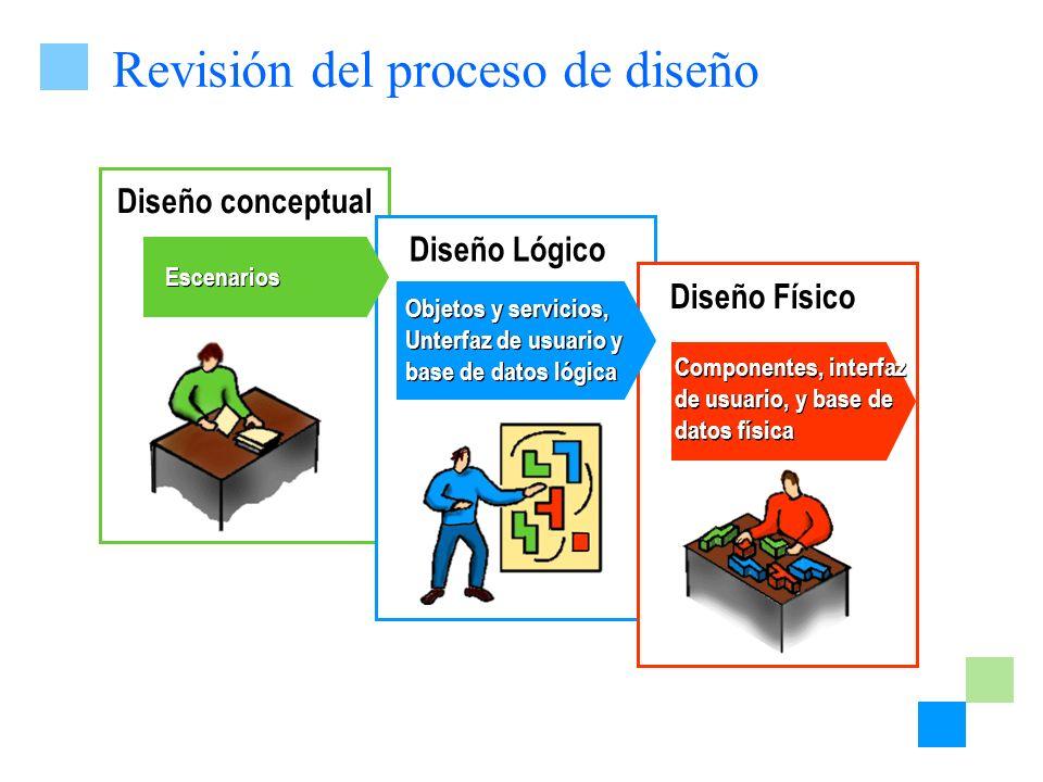 Revisión del proceso de diseño