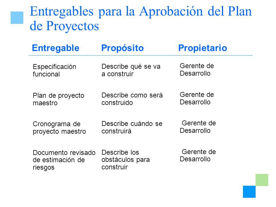 Entregables para la Aprobación del Plan de Proyectos