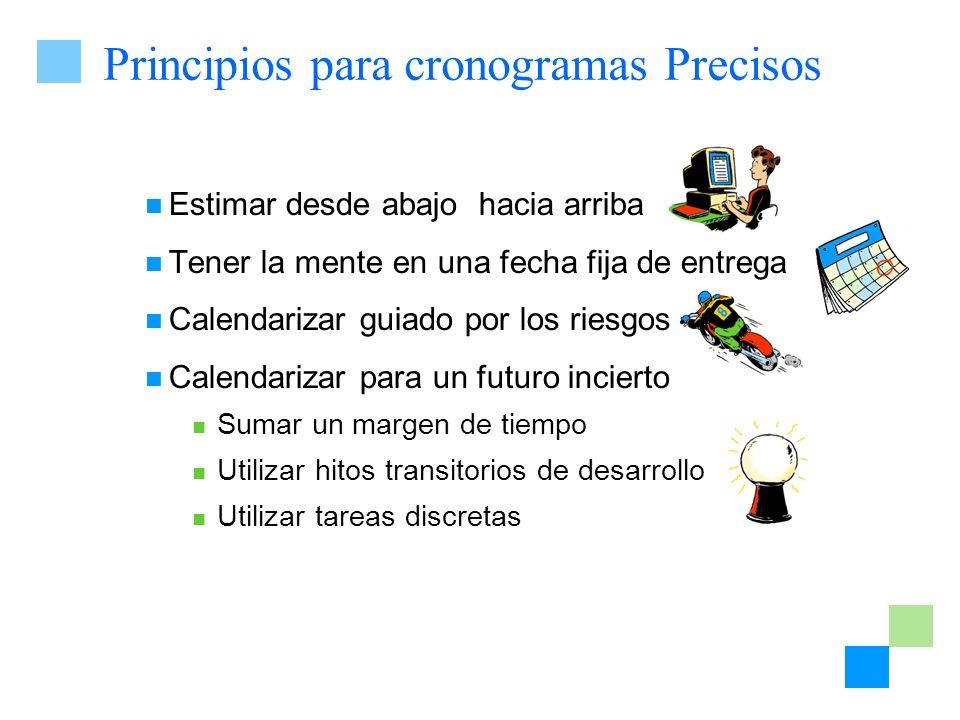 Principios para cronogramas Precisos