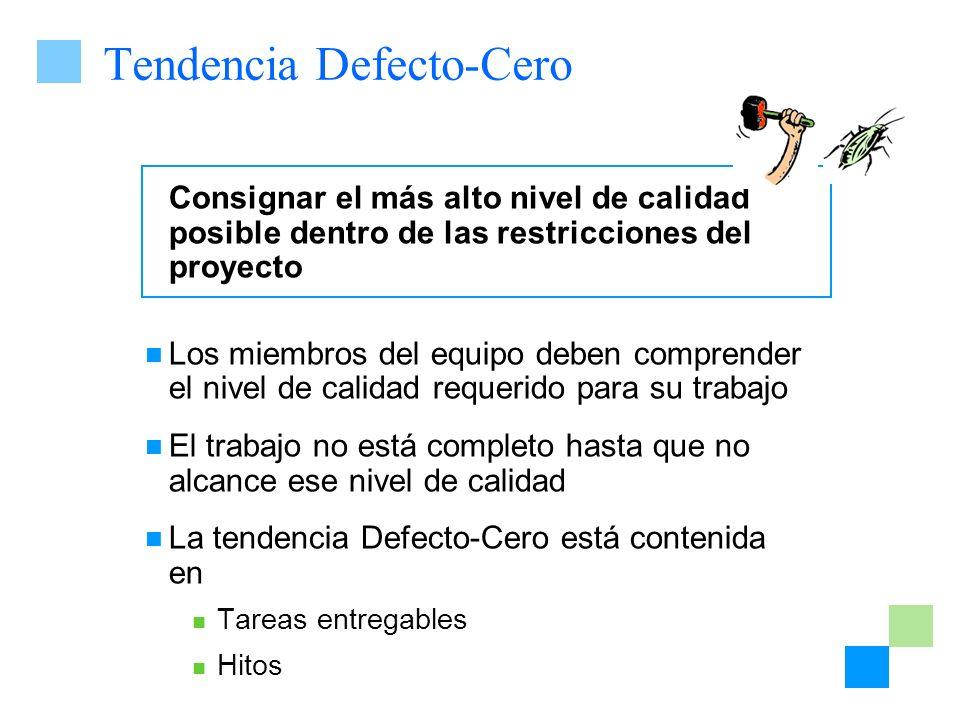 Tendencia Defecto-Cero